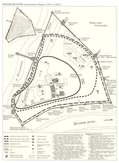 Старые карты Москвы - Схема