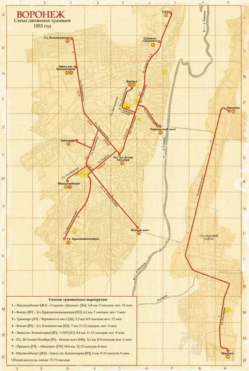 1953 Трамвайные маршруты